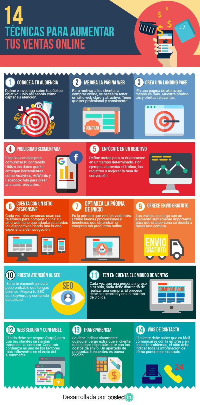 Aumentar las ventas online - Catorce consejos