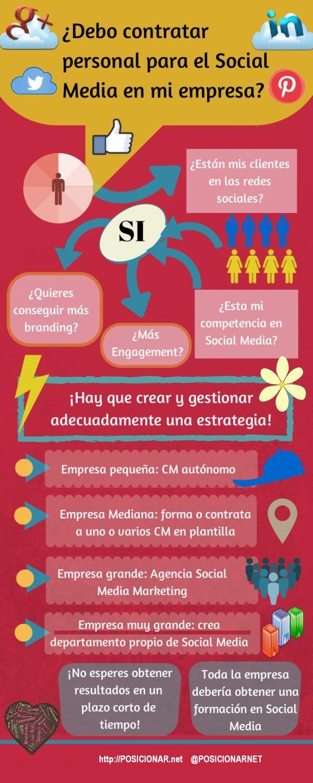 Formar o contratar personal en tu empresa para Social Media