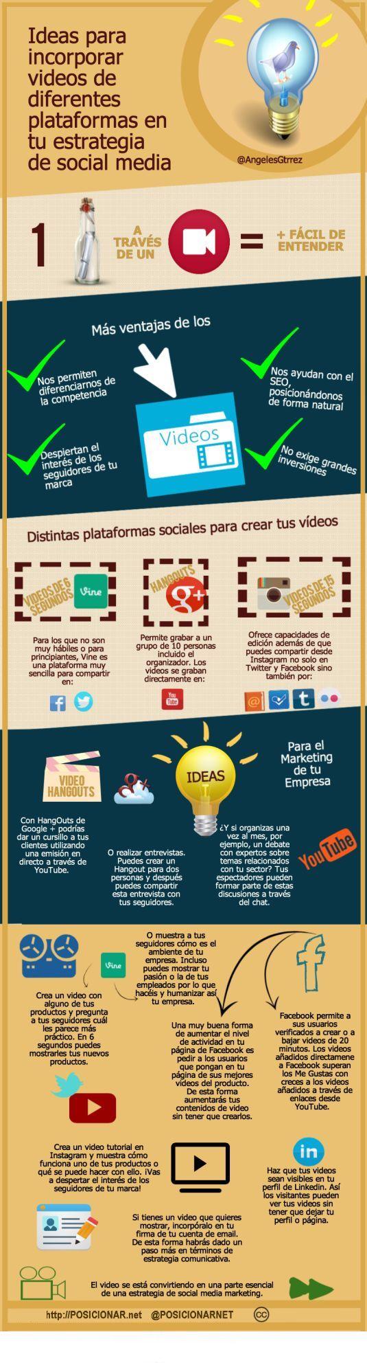 Ideas estrategia videomarketing