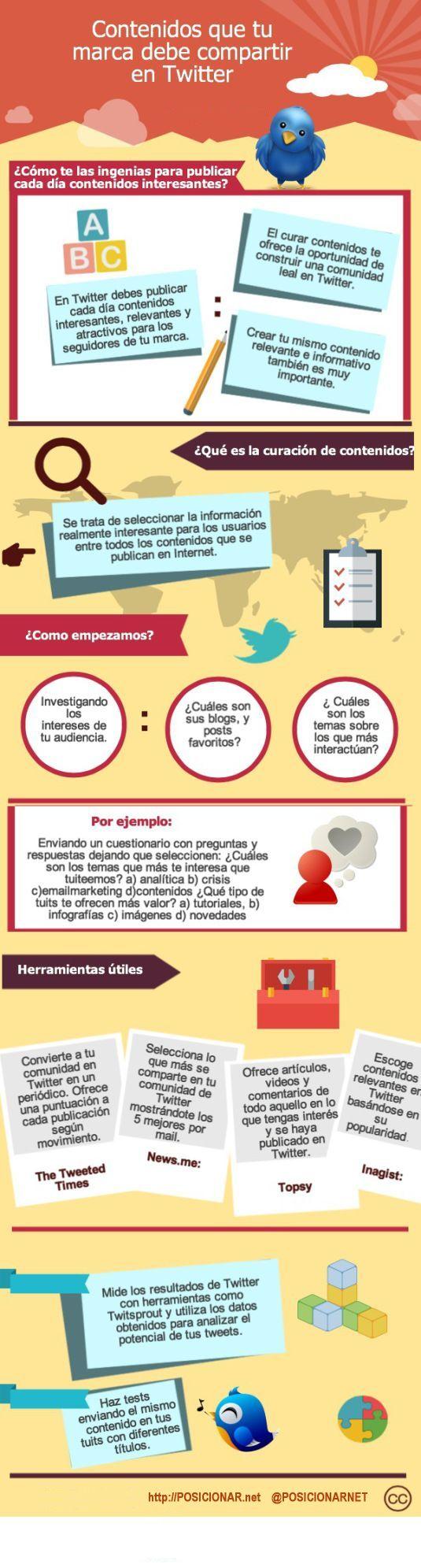 Infografía-Twitter-curacióndecontenidos-marca