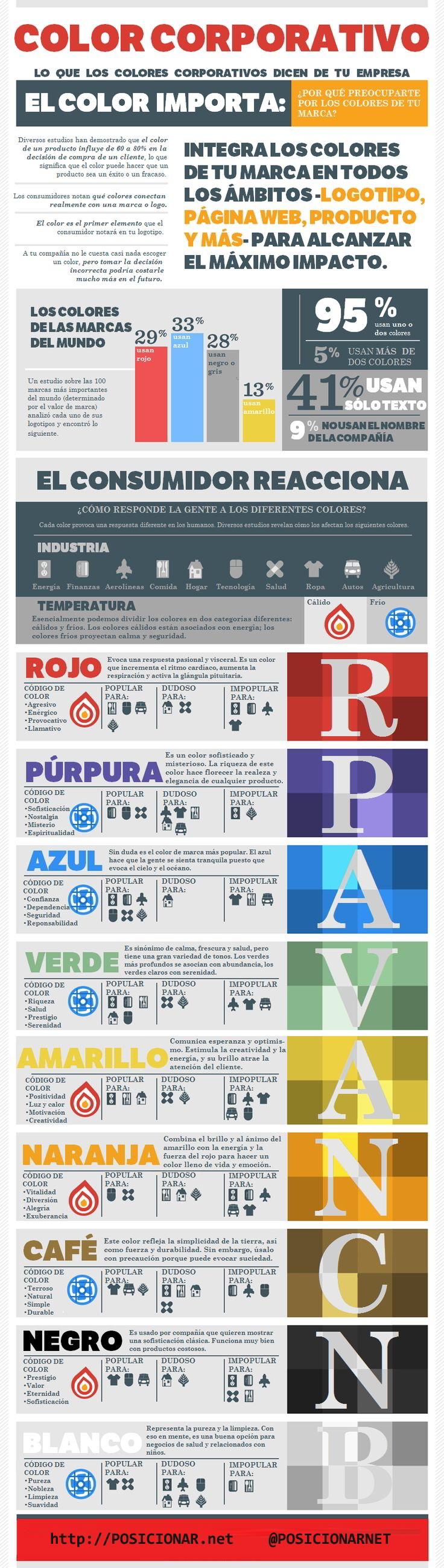 Lo que los colores corporativos dicen de tu empresa