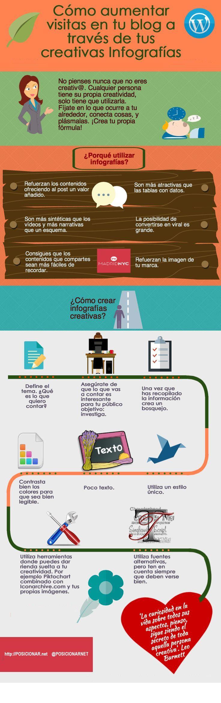 Más visitas en tu blog a través de tus infografías creativas