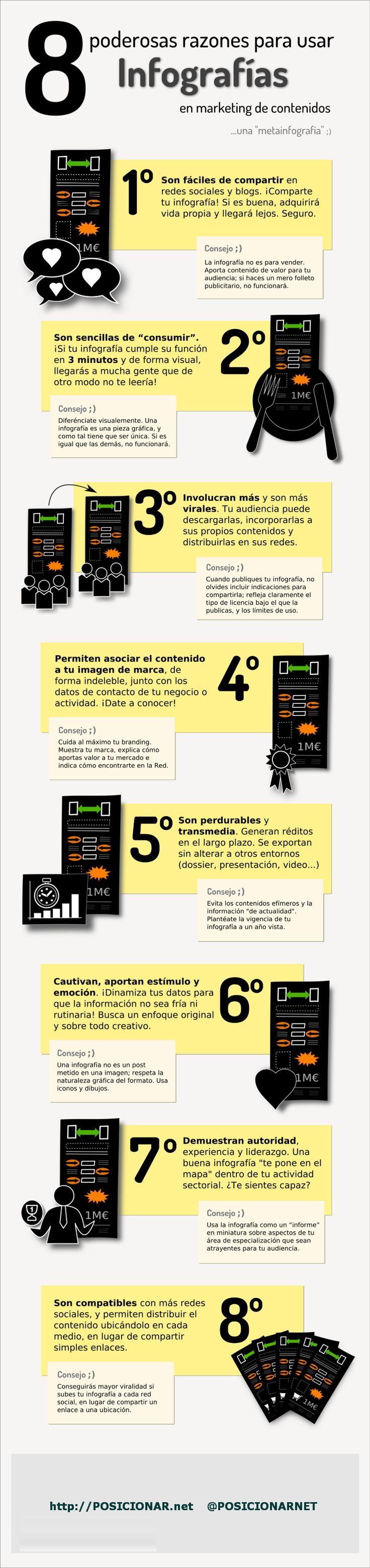 Razones para usar infografías