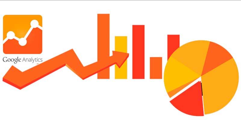 Guía básica de Google analytics : 7 puntos clave